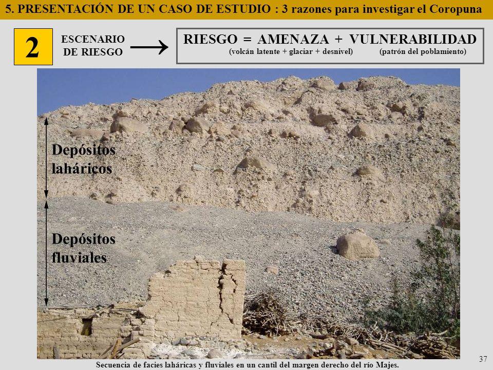 Secuencia de facies laháricas y fluviales en un cantil del margen derecho del río Majes. (patrón del poblamiento) (volcán latente + glaciar + desnivel