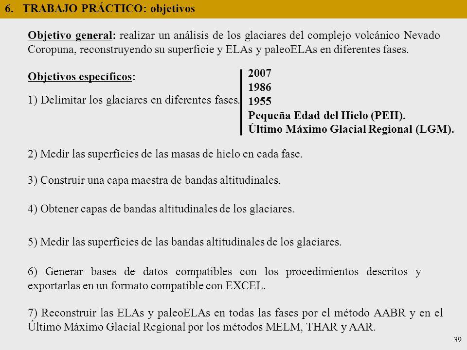 6. TRABAJO PRÁCTICO: objetivos Objetivo general: realizar un análisis de los glaciares del complejo volcánico Nevado Coropuna, reconstruyendo su super