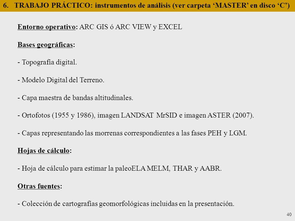 6. TRABAJO PRÁCTICO: instrumentos de análisis (ver carpeta MASTER en disco C) Entorno operativo: ARC GIS ó ARC VIEW y EXCEL Bases geográficas: - Topog