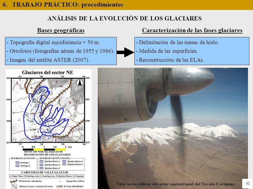 ANÁLISIS DE LA EVOLUCIÓN DE LOS GLACIARES - Topografía digital equidistancia = 50 m. - Ortofotos (fotografías aéreas de 1955 y 1986). - Imagen del sat