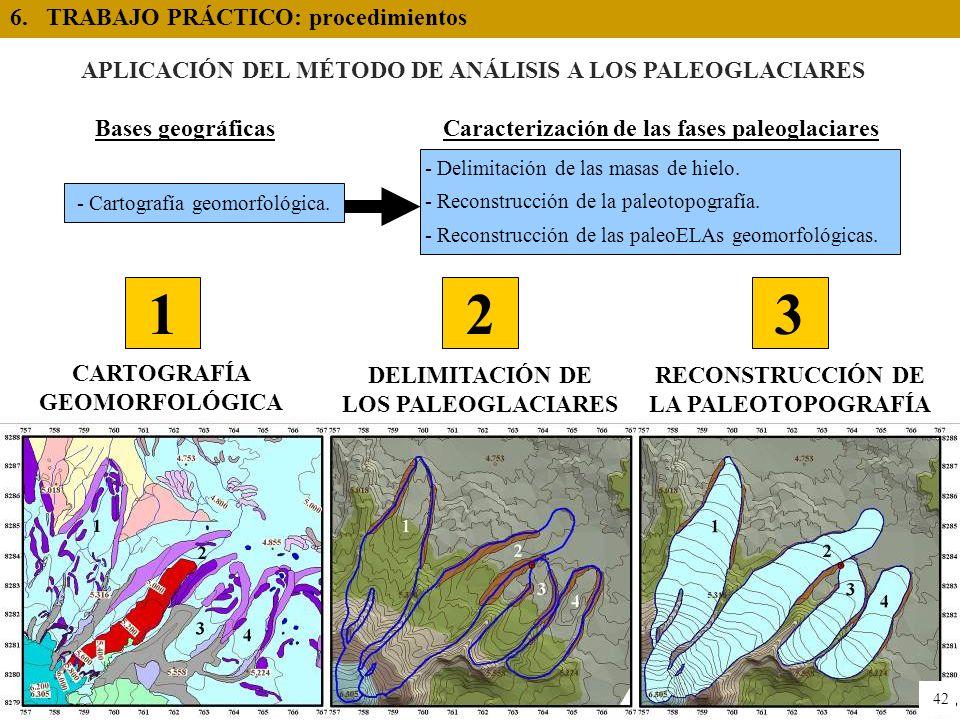 - Cartografía geomorfológica. APLICACIÓN DEL MÉTODO DE ANÁLISIS A LOS PALEOGLACIARES - Delimitación de las masas de hielo. - Reconstrucción de la pale