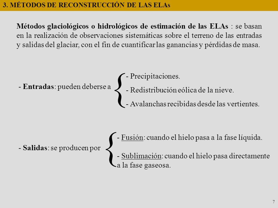 4.1. APLICACIÓN DE LAS TIG EN EL MÉTODO MELM 18 HOJA DE CÁLCULO ELAs COROPUNA MELM LGM: