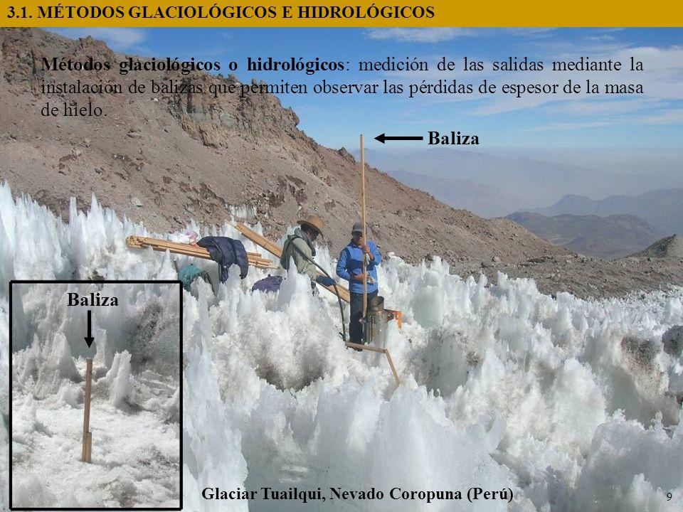 Métodos glaciológicos o hidrológicos: medición de las salidas mediante la instalación de balizas que permiten observar las pérdidas de espesor de la m