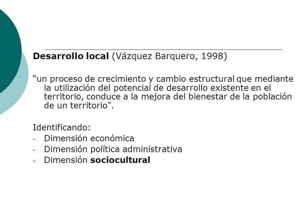 Desarrollo local (Vázquez Barquero, 1998) un proceso de crecimiento y cambio estructural que mediante la utilización del potencial de desarrollo exist