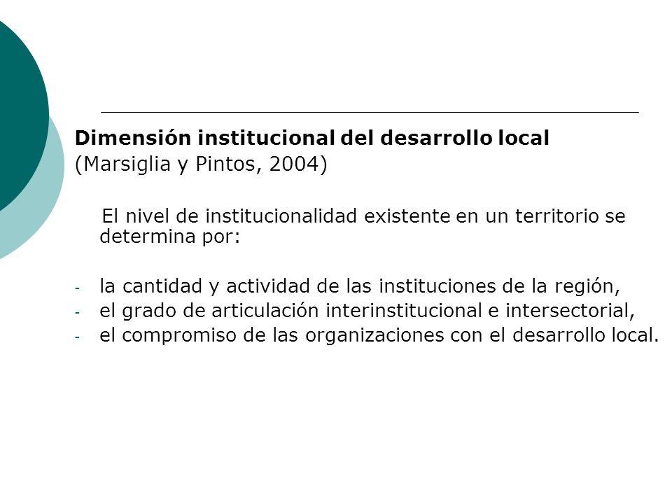 Dimensión institucional del desarrollo local (Marsiglia y Pintos, 2004) El nivel de institucionalidad existente en un territorio se determina por: - l