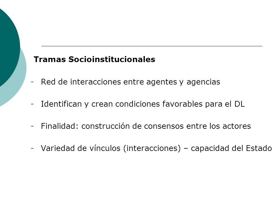 Tramas Socioinstitucionales -Red de interacciones entre agentes y agencias -Identifican y crean condiciones favorables para el DL -Finalidad: construc
