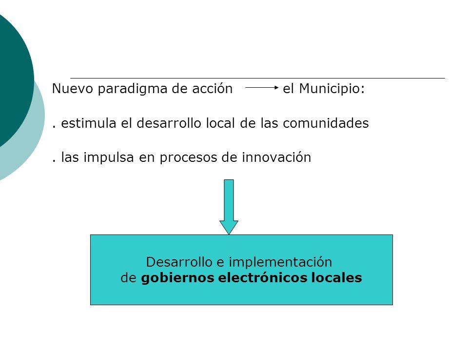 Nuevo paradigma de acción el Municipio:. estimula el desarrollo local de las comunidades. las impulsa en procesos de innovación Desarrollo e implement