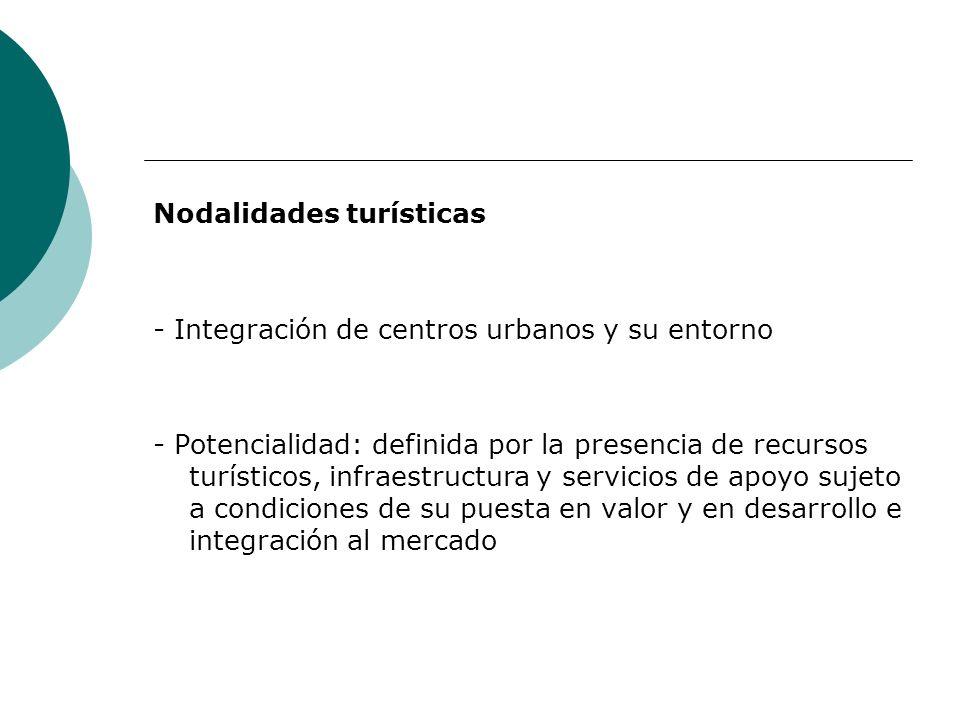 Nodalidades turísticas - Integración de centros urbanos y su entorno - Potencialidad: definida por la presencia de recursos turísticos, infraestructur