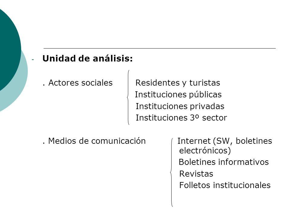 - Unidad de análisis:. Actores sociales Residentes y turistas Instituciones públicas Instituciones privadas Instituciones 3º sector. Medios de comunic