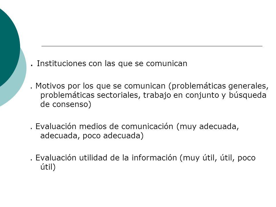 . Instituciones con las que se comunican. Motivos por los que se comunican (problemáticas generales, problemáticas sectoriales, trabajo en conjunto y