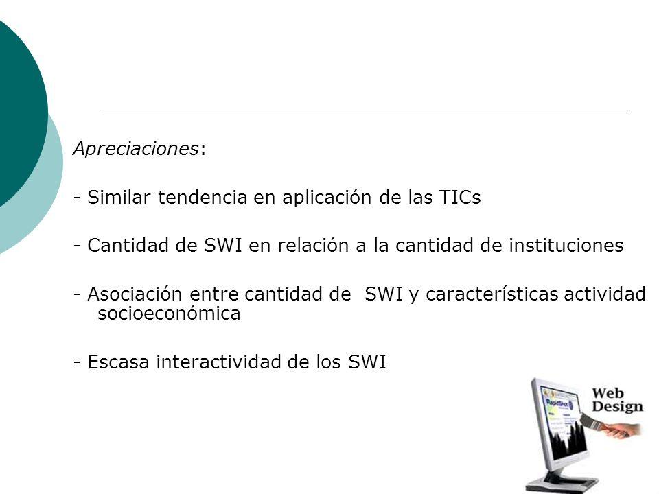 Apreciaciones: - Similar tendencia en aplicación de las TICs - Cantidad de SWI en relación a la cantidad de instituciones - Asociación entre cantidad