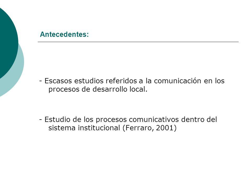 Antecedentes: - Escasos estudios referidos a la comunicación en los procesos de desarrollo local. - Estudio de los procesos comunicativos dentro del s