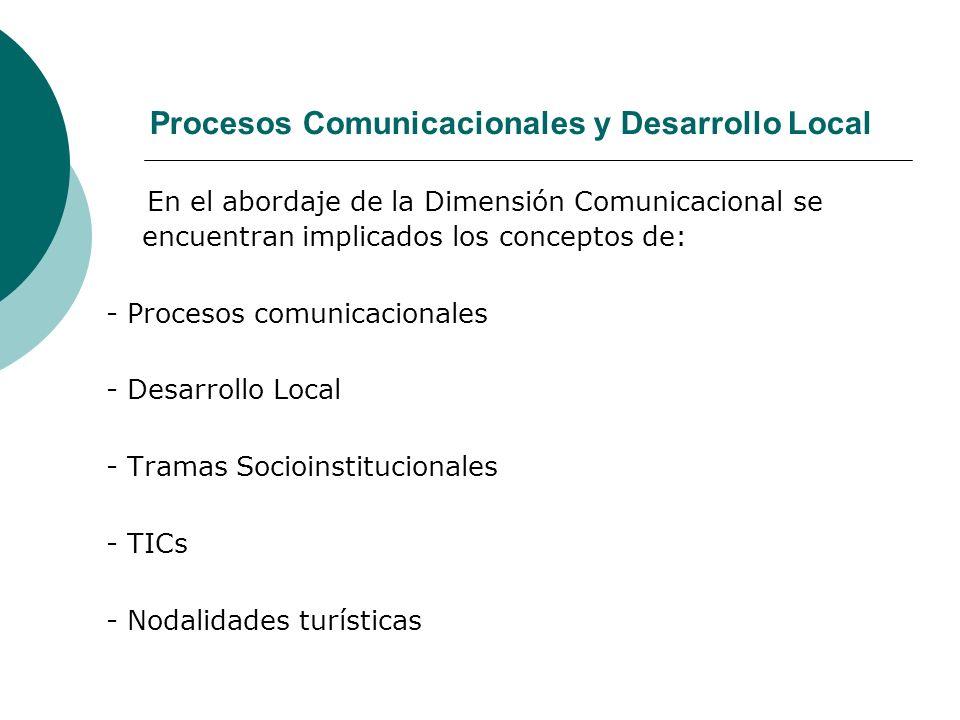 Procesos Comunicacionales y Desarrollo Local En el abordaje de la Dimensión Comunicacional se encuentran implicados los conceptos de: - Procesos comun
