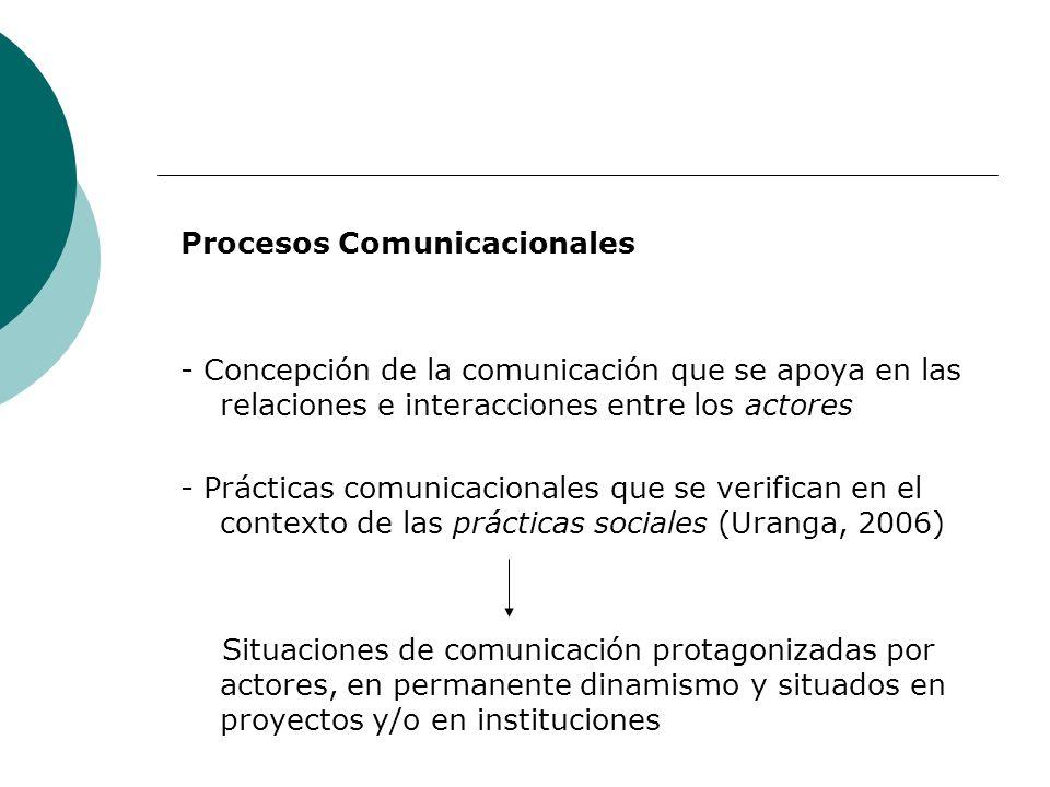 Procesos Comunicacionales - Concepción de la comunicación que se apoya en las relaciones e interacciones entre los actores - Prácticas comunicacionale