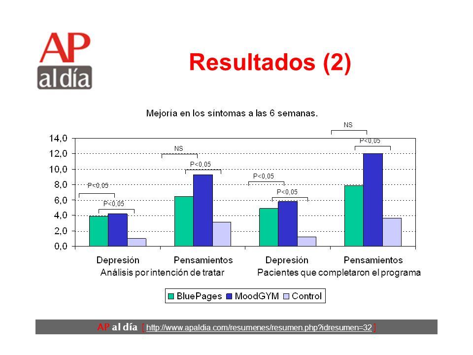 AP al día [ http://www.apaldia.com/resumenes/resumen.php?idresumen=32 ] Resultados (1) La edad media fue de 36 años y un 71% eran mujeres. El 83% devo