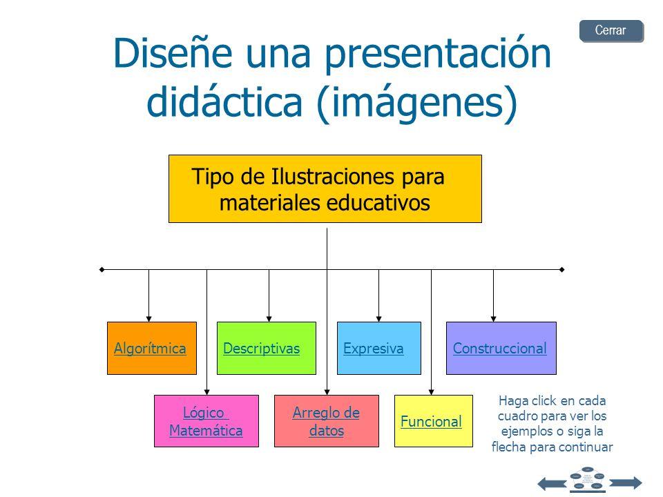 Diseñe una presentación didáctica (ilustraciones) Permitir una explicación en términos visuales que se dificulta en forma verbal Favorecer la retenció