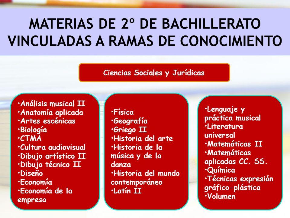 Ciencias Sociales y Jurídicas MATERIAS DE 2º DE BACHILLERATO VINCULADAS A RAMAS DE CONOCIMIENTO Análisis musical II Anatomía aplicada Artes escénicas
