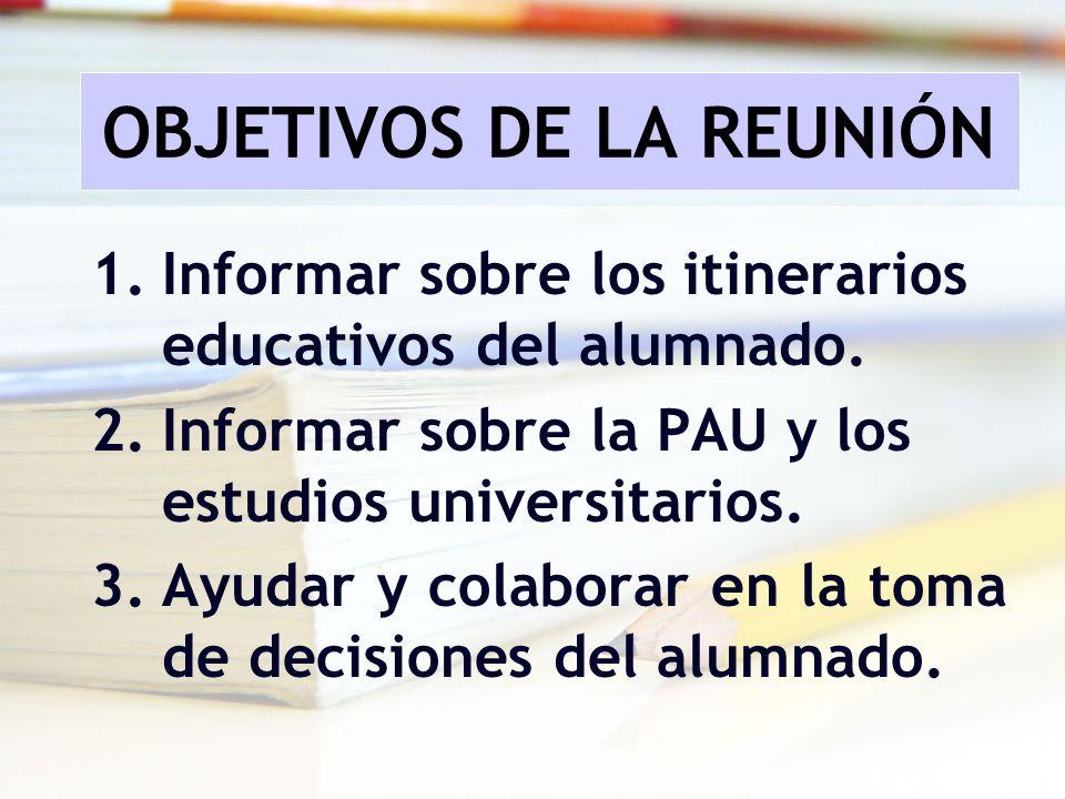 OBJETIVOS DE LA REUNIÓN 1.Informar sobre los itinerarios educativos del alumnado. 2.Informar sobre la PAU y los estudios universitarios. 3.Ayudar y co