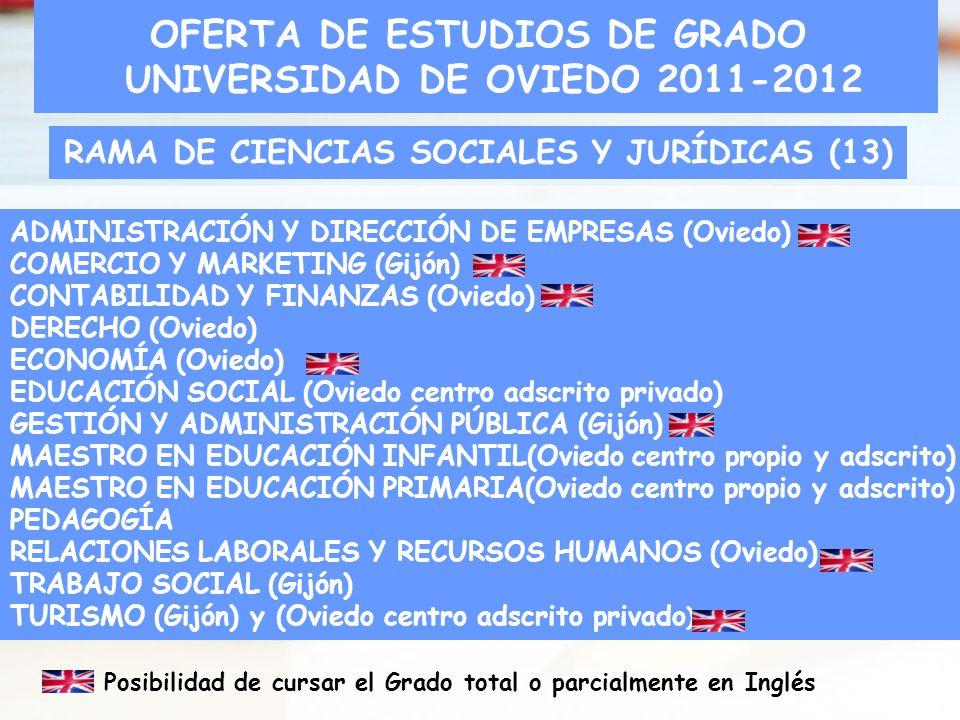 ADMINISTRACIÓN Y DIRECCIÓN DE EMPRESAS (Oviedo) COMERCIO Y MARKETING (Gijón) CONTABILIDAD Y FINANZAS (Oviedo) DERECHO (Oviedo) ECONOMÍA (Oviedo) EDUCA