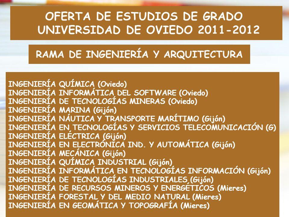 RAMA DE INGENIERÍA Y ARQUITECTURA INGENIERÍA QUÍMICA (Oviedo) INGENIERÍA INFORMÁTICA DEL SOFTWARE (Oviedo) INGENIERÍA DE TECNOLOGÍAS MINERAS (Oviedo)