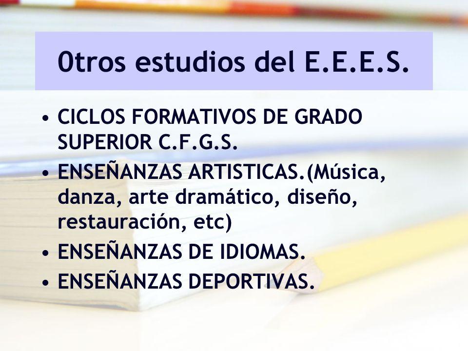 0tros estudios del E.E.E.S. CICLOS FORMATIVOS DE GRADO SUPERIOR C.F.G.S. ENSEÑANZAS ARTISTICAS.(Música, danza, arte dramático, diseño, restauración, e