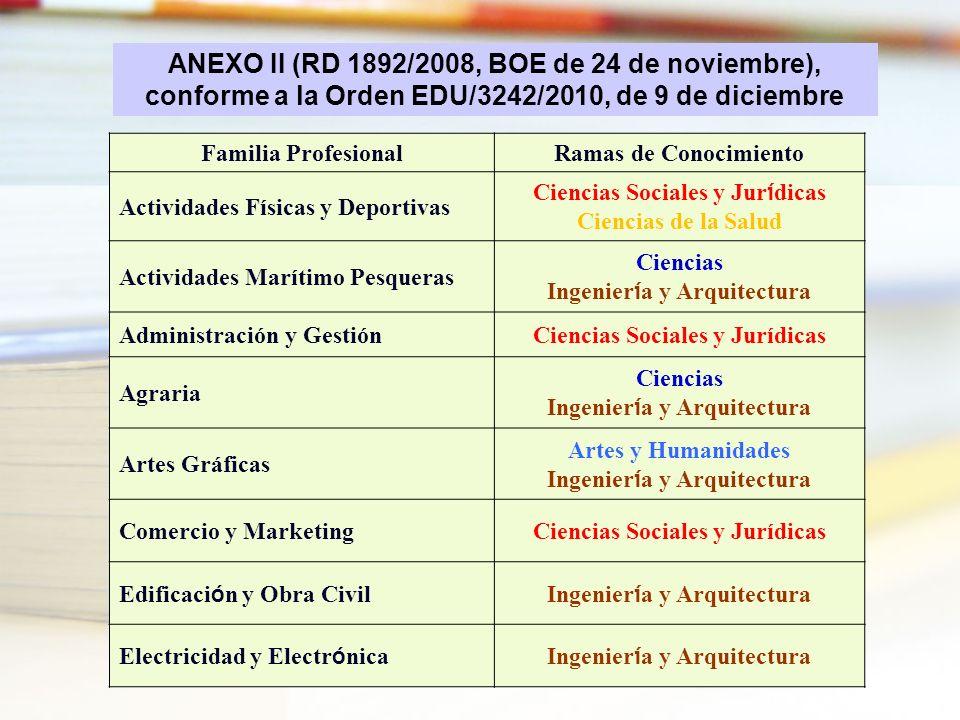 ANEXO II (RD 1892/2008, BOE de 24 de noviembre), conforme a la Orden EDU/3242/2010, de 9 de diciembre Familia ProfesionalRamas de Conocimiento Activid