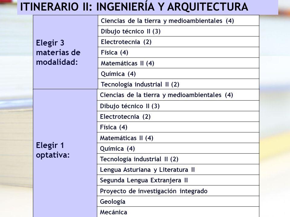 Elegir 3 materias de modalidad: Ciencias de la tierra y medioambientales (4) Dibujo técnico II (3) Electrotecnia (2) Física (4) Matemáticas II (4) Quí