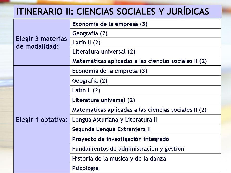 Elegir 3 materias de modalidad: Economía de la empresa (3) Geografía (2) Latín II (2) Literatura universal (2) Matemáticas aplicadas a las ciencias so