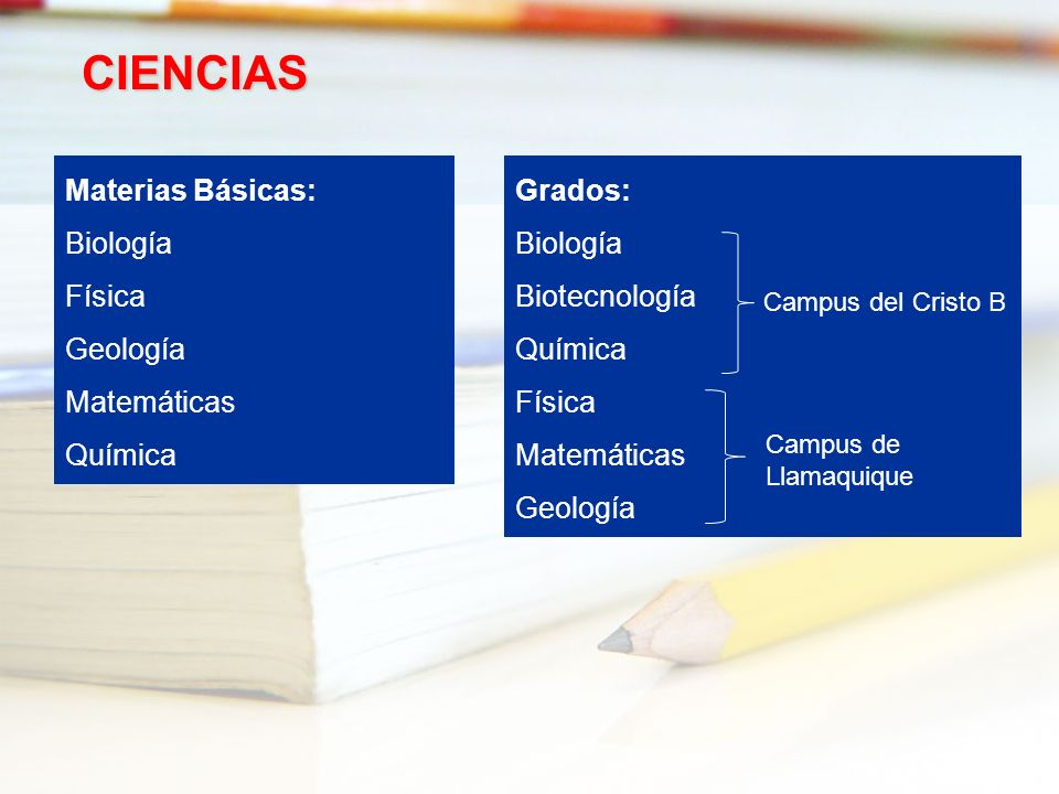 Materias Básicas: Biología Física Geología Matemáticas Química CIENCIAS Grados: Biología Biotecnología Química Física Matemáticas Geología Campus del
