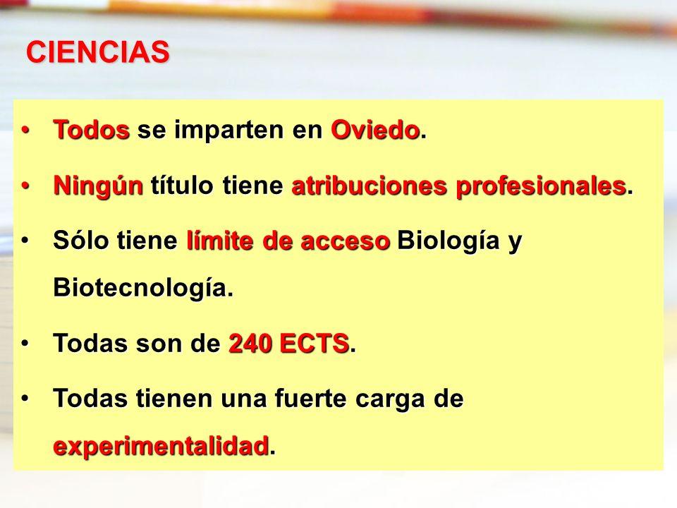 Todos se imparten en Oviedo.Todos se imparten en Oviedo. Ningún título tiene atribuciones profesionales.Ningún título tiene atribuciones profesionales