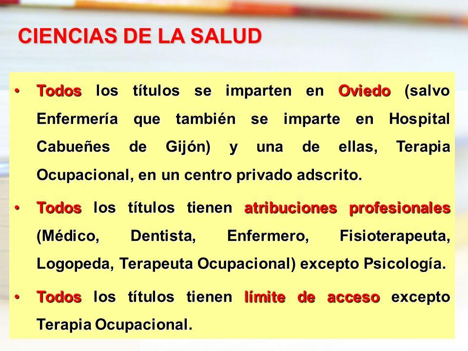 Todos los títulos se imparten en Oviedo (salvo Enfermería que también se imparte en Hospital Cabueñes de Gijón) y una de ellas, Terapia Ocupacional, e