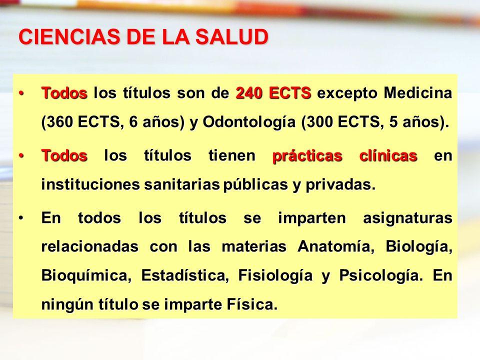 Todos los títulos son de 240 ECTS excepto Medicina (360 ECTS, 6 años) y Odontología (300 ECTS, 5 años).Todos los títulos son de 240 ECTS excepto Medic