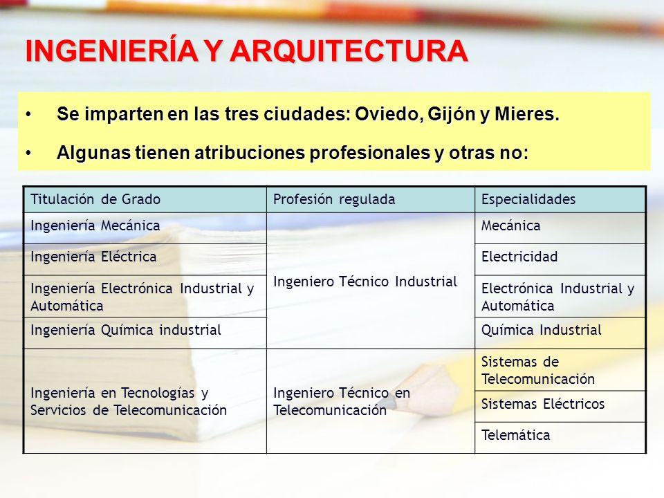 Se imparten en las tres ciudades: Oviedo, Gijón y Mieres.Se imparten en las tres ciudades: Oviedo, Gijón y Mieres. Algunas tienen atribuciones profesi