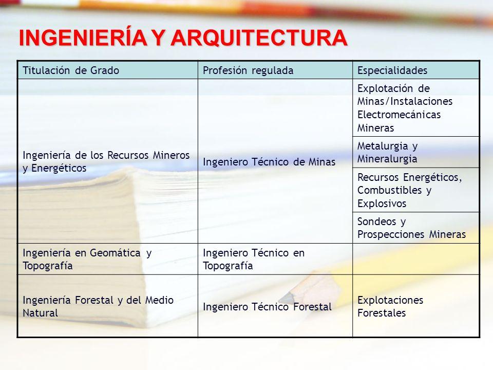 INGENIERÍA Y ARQUITECTURA Titulación de GradoProfesión reguladaEspecialidades Ingeniería de los Recursos Mineros y Energéticos Ingeniero Técnico de Mi