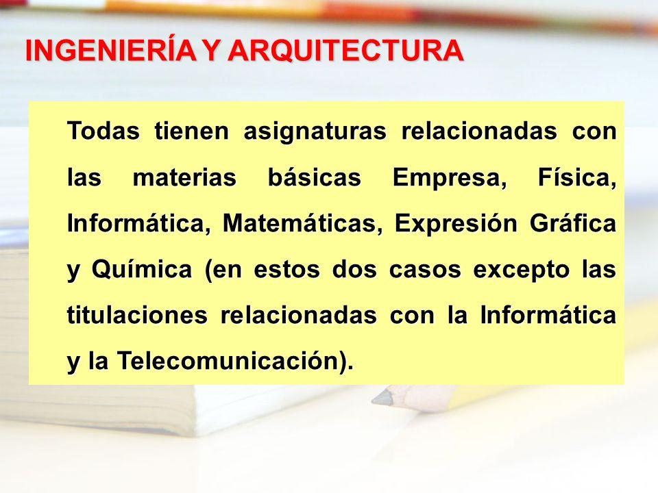 Todas tienen asignaturas relacionadas con las materias básicas Empresa, Física, Informática, Matemáticas, Expresión Gráfica y Química (en estos dos ca