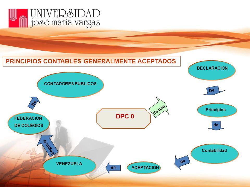 de en De DECLARACION Principios de Contabilidad ACEPTACION VENEZUELA FEDERACION DE COLEGIOS DPC 0 Es una Según la De CONTADORES PUBLICOS
