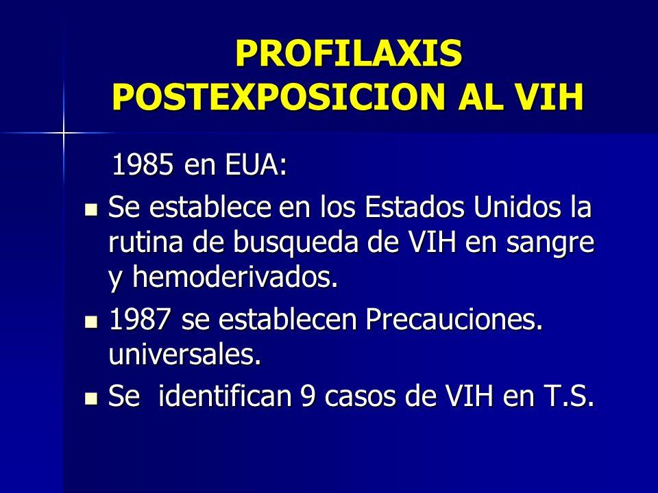 PROFILAXIS POSTEXPOSICION AL VIH 1985 en EUA: 1985 en EUA: Se establece en los Estados Unidos la rutina de busqueda de VIH en sangre y hemoderivados.