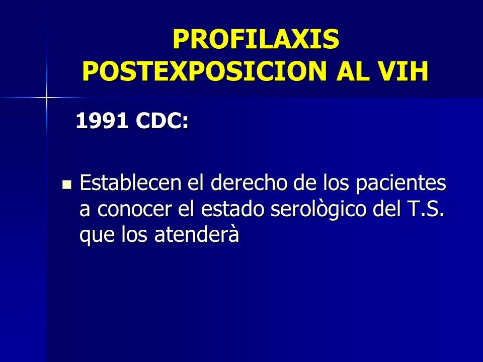 PROFILAXIS POSTEXPOSICION AL VIH 1991 CDC: 1991 CDC: Establecen el derecho de los pacientes a conocer el estado serològico del T.S. que los atenderà E