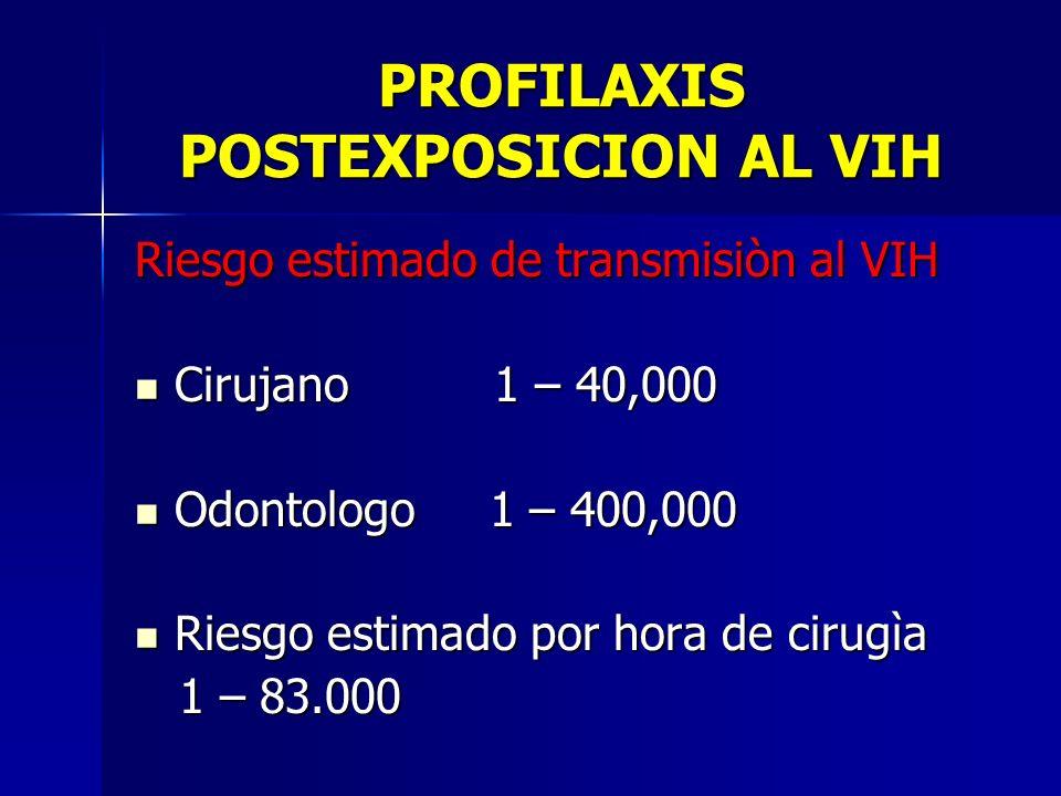 PROFILAXIS POSTEXPOSICION AL VIH Riesgo estimado de transmisiòn al VIH Cirujano 1 – 40,000 Cirujano 1 – 40,000 Odontologo 1 – 400,000 Odontologo 1 – 4