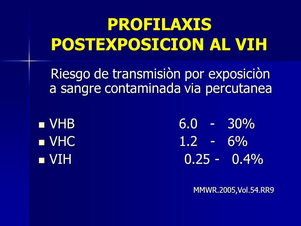 PROFILAXIS POSTEXPOSICION AL VIH Riesgo de transmisiòn por exposiciòn a sangre contaminada via percutanea Riesgo de transmisiòn por exposiciòn a sangr