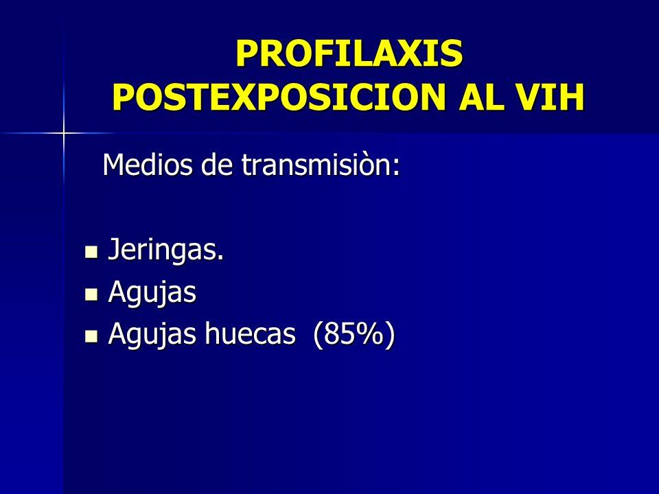 PROFILAXIS POSTEXPOSICION AL VIH Medios de transmisiòn: Medios de transmisiòn: Jeringas. Jeringas. Agujas Agujas Agujas huecas (85%) Agujas huecas (85