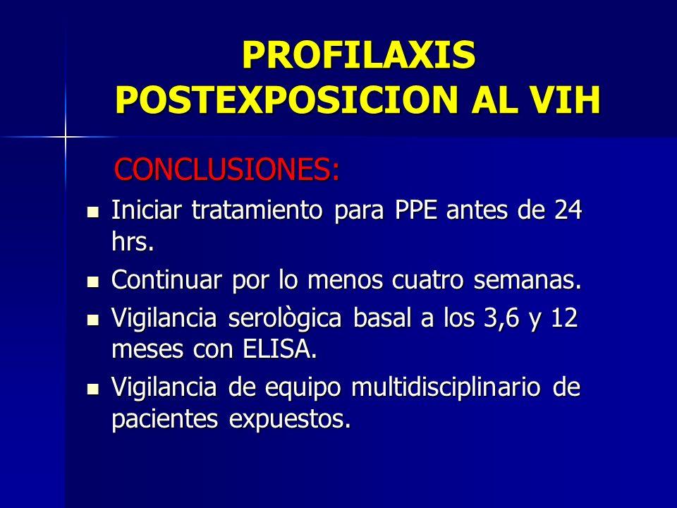 PROFILAXIS POSTEXPOSICION AL VIH CONCLUSIONES: CONCLUSIONES: Iniciar tratamiento para PPE antes de 24 hrs. Iniciar tratamiento para PPE antes de 24 hr