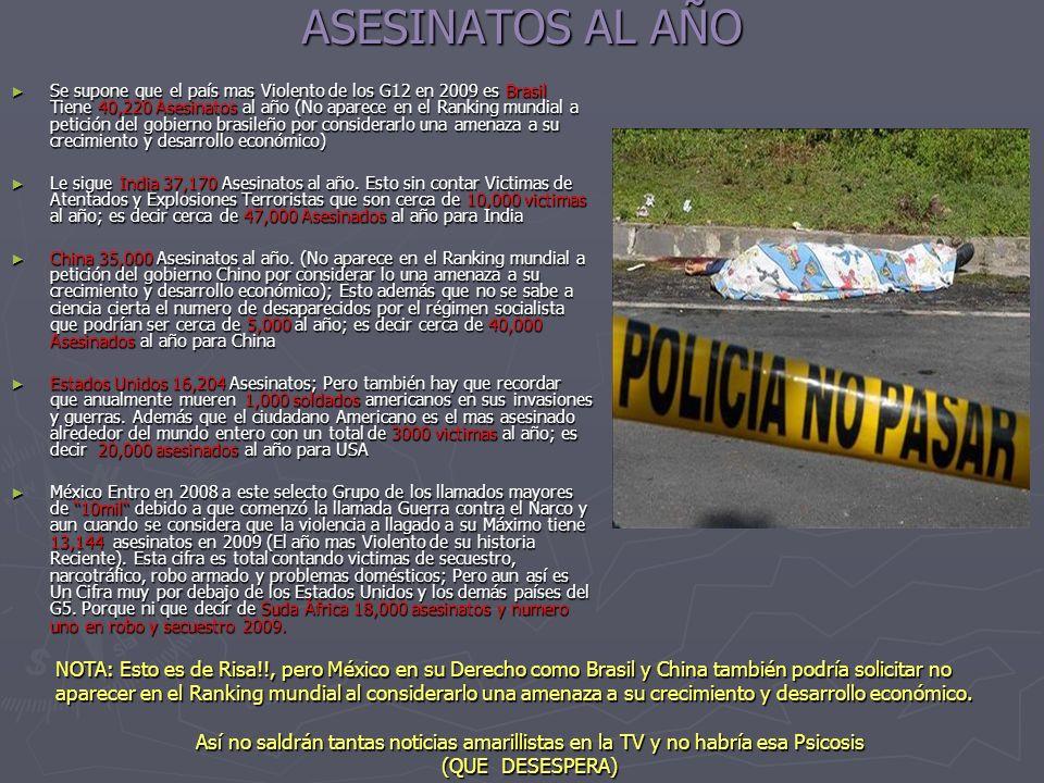 SUICIDIOS AL AÑO Crisis Económica...Narco guerra...
