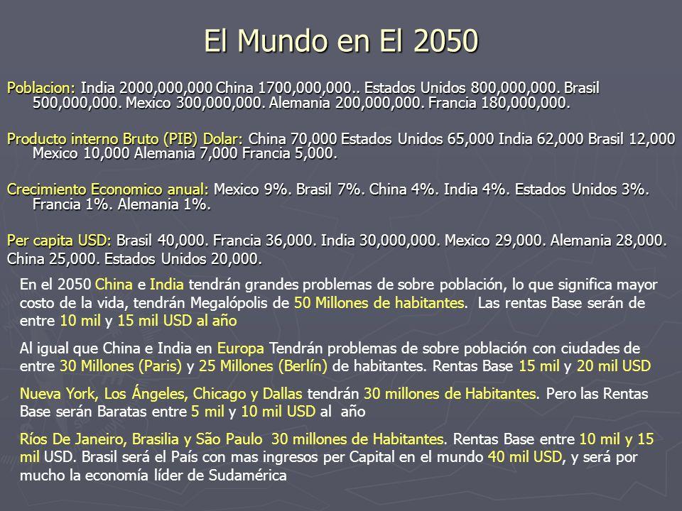 MEXICO 2050 México El País mas barato para vivir de los G12, donde la inflación será casi nula a comparación de la existente en Brasil, India, China, Alemania, Francia y Brasil.