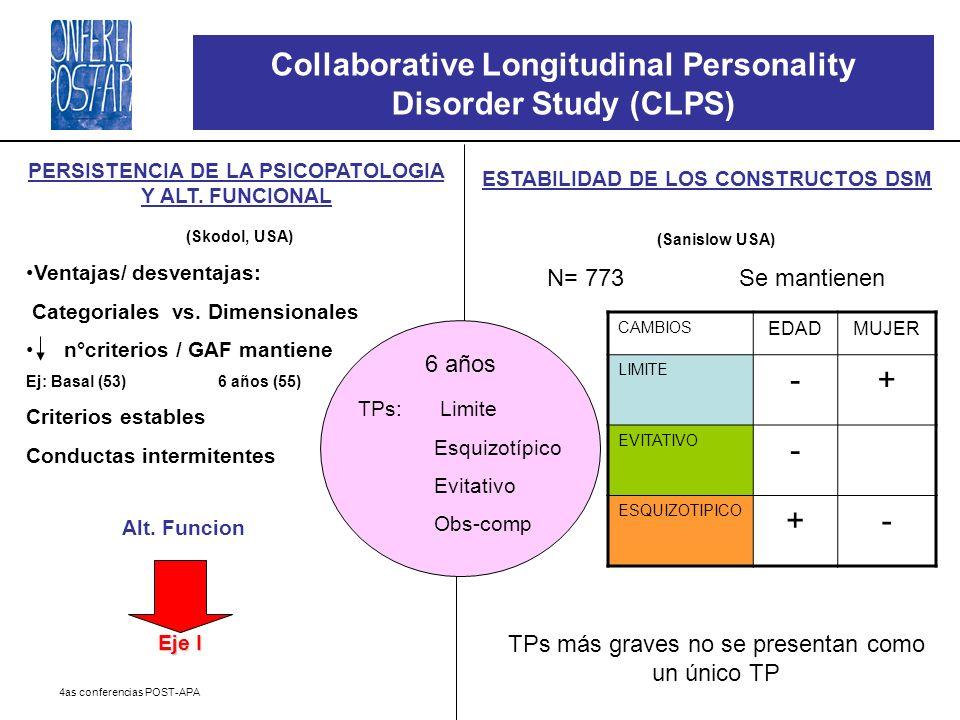4as conferencias POST-APA Collaborative Longitudinal Personality Disorder Study (CLPS) PERSISTENCIA DE LA PSICOPATOLOGIA Y ALT. FUNCIONAL (Skodol, USA