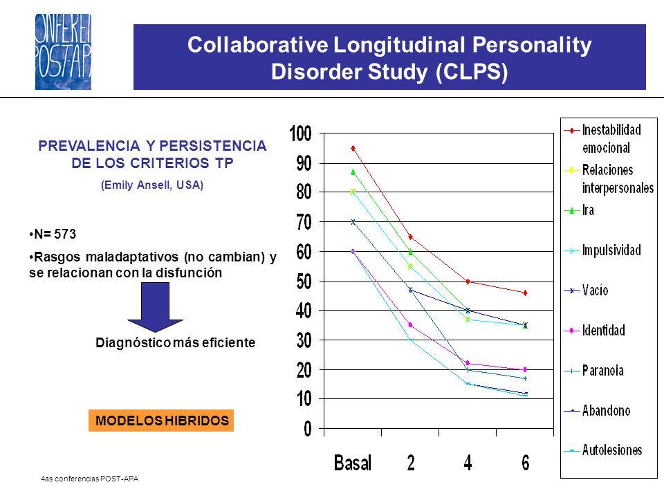4as conferencias POST-APA Collaborative Longitudinal Personality Disorder Study (CLPS) PREVALENCIA Y PERSISTENCIA DE LOS CRITERIOS TP (Emily Ansell, U