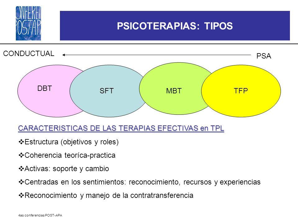 4as conferencias POST-APA DBT SFTMBTTFP CONDUCTUAL PSA CARACTERISTICAS DE LAS TERAPIAS EFECTIVAS en TPL Estructura (objetivos y roles) Coherencia teor