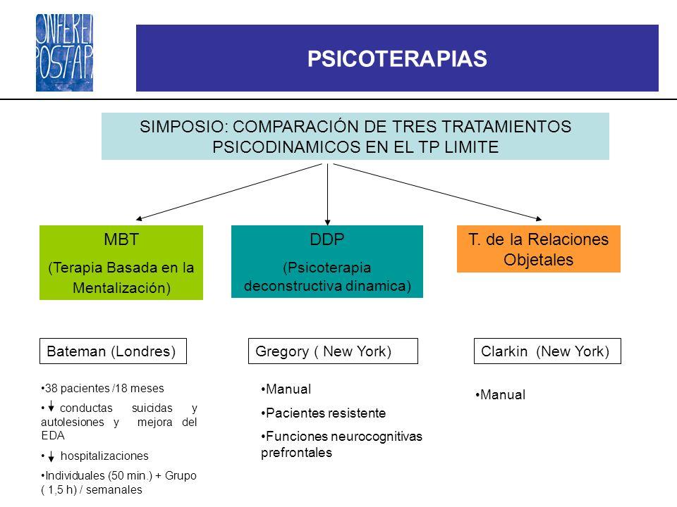 4as conferencias POST-APA PSICOTERAPIAS SIMPOSIO: COMPARACIÓN DE TRES TRATAMIENTOS PSICODINAMICOS EN EL TP LIMITE MBT (Terapia Basada en la Mentalizac
