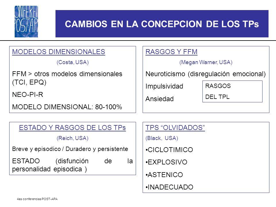 CAMBIOS EN LA CONCEPCION DE LOS TPs MODELOS DIMENSIONALES (Costa, USA) FFM > otros modelos dimensionales (TCI, EPQ) NEO-PI-R MODELO DIMENSIONAL: 80-10