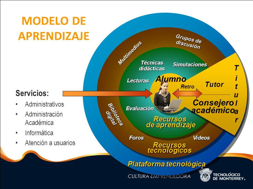 Título de graduación Al terminar las materias y cumplir con los requisitos de graduación especificados por el departamento de Servicios Escolares, el Tecnológico de Monterrey a través de la Universidad Virtual expide el grado académico de maestría